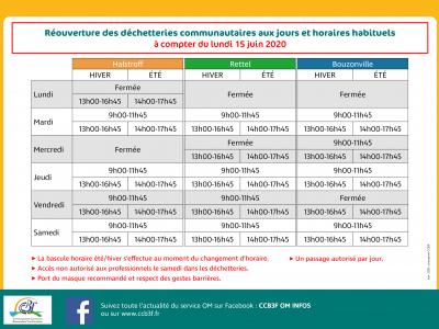 déchetteries15-06-2020.png